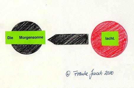 satzanalyse, maria montessori, grüne serie