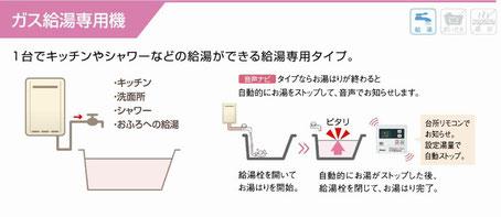 ガス給湯専用機