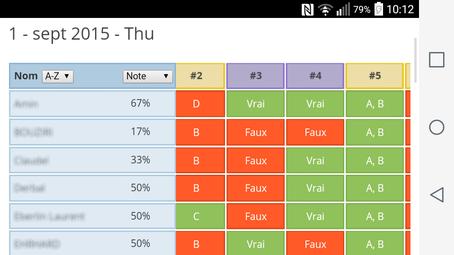Interface enseignant : les résultats sont visibles en direct