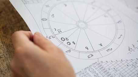 Ein individuelles Horoskop
