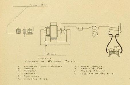 Figure 1. - Diagram of Welding Circuit