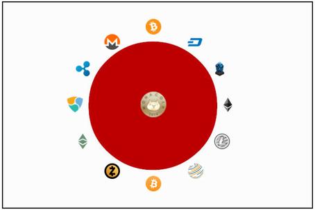 日本で買える仮想通貨全種類のロゴと国旗をコラボ