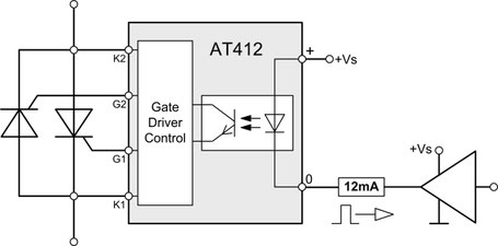 The AT412 Trigger unit was developed for applications, where a single control signal triggers both thyristors.  The thyristors firing when the voltage goes through zero