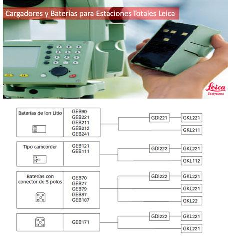 informacion de cargadores y baterias para estaciones totales leica