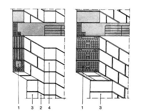 Architravi delle aperture di murature di blocchi di laterizio: 1. blocco con nervature di calcestruzzo armato; 2. battuta; 3. stipite; 4. vano per cassonetto persiana avvolgibile