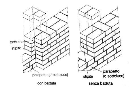 stipiti delle aperture di murature in mattoni con battuta e senza battuta