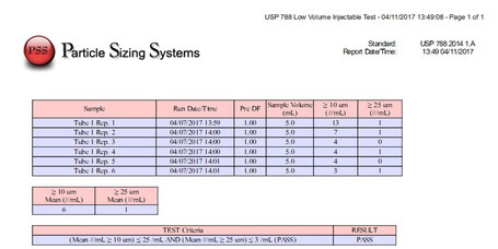 パーティクルカウンター JP試験 USP試験