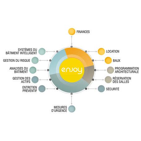 SCANNER 3D, Modélisation 3D, SCAN 3D, Maquettes Numériques