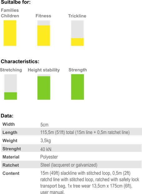 characteristics and data for mamutec slackline