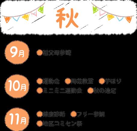 秋 9月 祖父母参観、今泉小学校運動会参加 10月 運動会、陶芸教室、芋掘り、ミニミニ運動会、秋の遠足