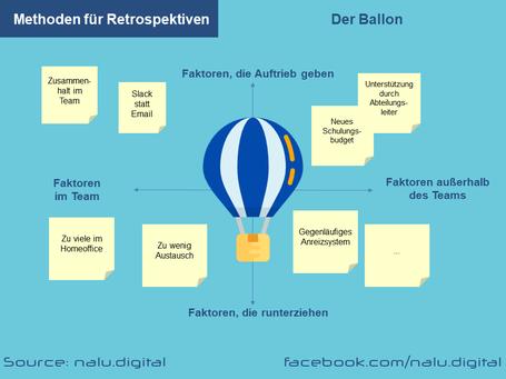 Methoden Retrospektiven - Ballon