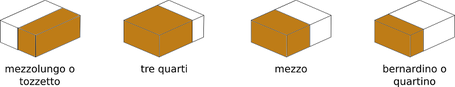 denominazione degli elementi ottenuti per spacco del mattone - mezzolungo, tre quarti, mezzo e bernardino