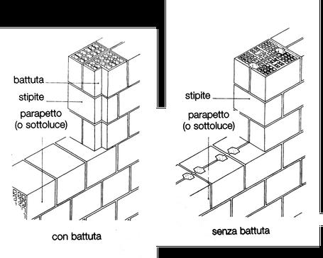 stipiti delle aperture di murature di blocchi di laterizio