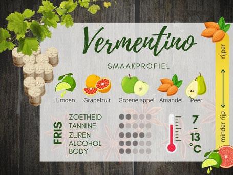 Druivenrassen Sardinië Vermentino smaakprofiel