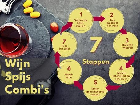 Wijn spijs combinaties maken: 7 stappen