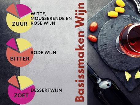Stap 1 basissmaken wijn spijs combinaties
