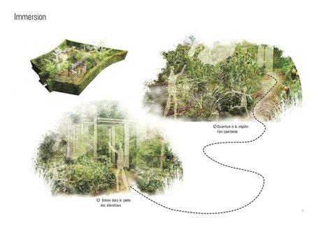 Croquis d'ambiance - Festival International de Chaumont Sur Loire - Le jardin des Interstices - Marguerite Ferry - Urban Garden Designer