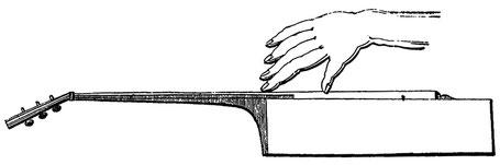 Aguado, Dionisio: Nuevo Método para Guitarra. 1843. Abb. 7.