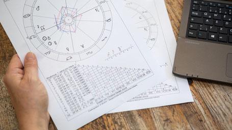 Horoskopdruck mit Aspektlinien