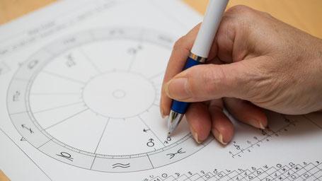 Horoskop mit Siebener-Rhythmus
