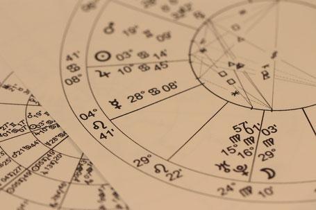 astrologische Beratung zur Persönlichkeit