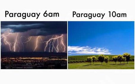 Wetter in Villarrica/Paraguay