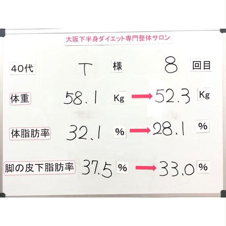 大阪下半身ダイエット専門整体サロン/ダイエット結果。