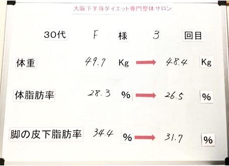 大阪下半身ダイエット専門整体サロン/30代ダイエット途中経過