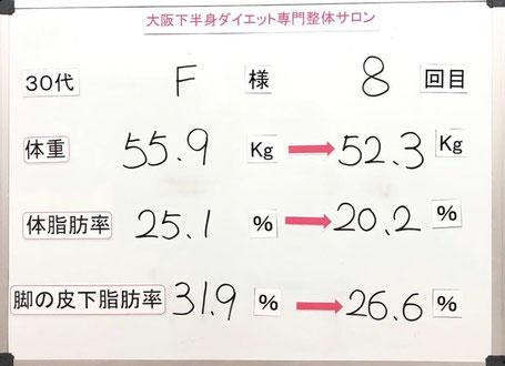 大阪下半身ダイエット/30代結果