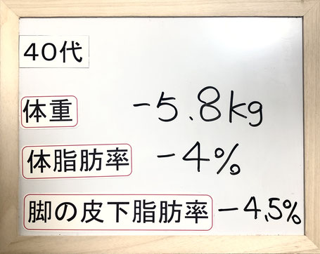 大阪下半身ダイエット専門整体サロン/難波/本町/心斎橋/痩身/40代のお客様「お尻やモモが小さくなった」