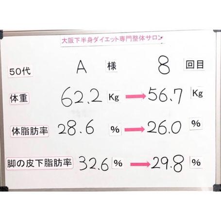 大阪下半身ダイエット専門整体サロン/50代ダイエット結果