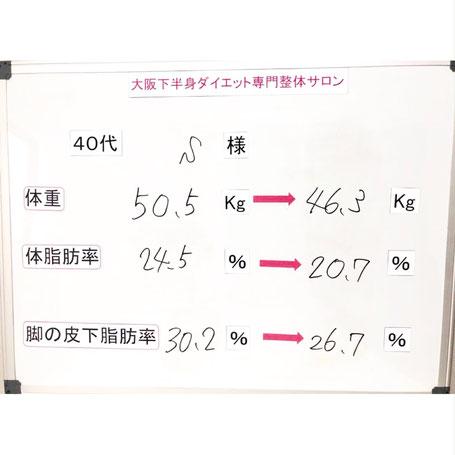 大阪下半身ダイエット専門整体サロン/40代ダイエット結果