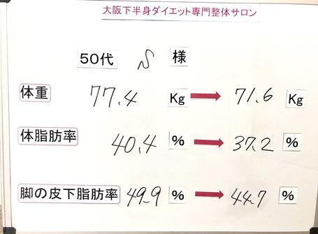 大阪下半身ダイエット専門整体サロン/50代結果
