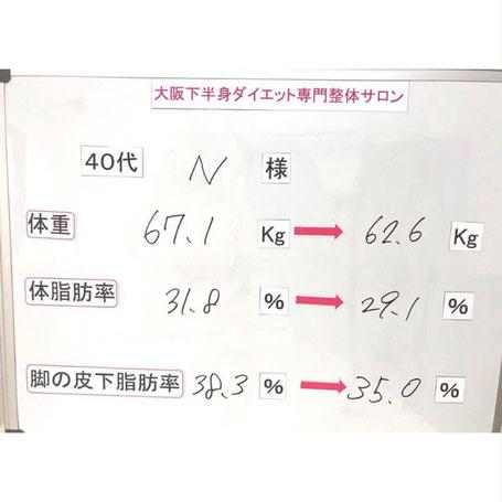 大阪下半身ダイエット専門整体サロン/40代ダイエット結果/5回目