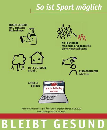 So ist Sport möglich - (Grafik: Landessportbund Hessen e.V.)