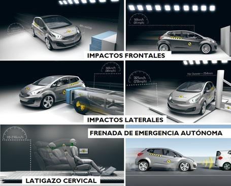 Crash test para ocupante adulto. Euro NCAP