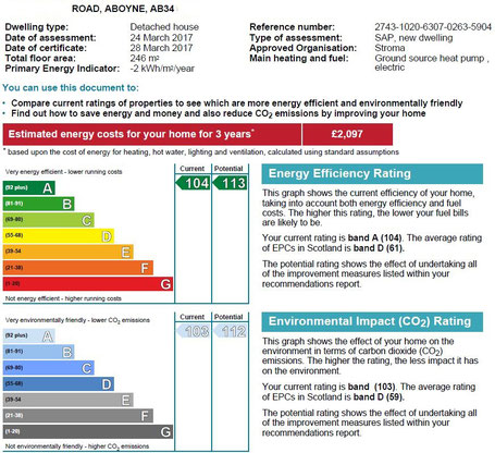 SAP energy rating of a Stommel Haus home in Aberdeenshire