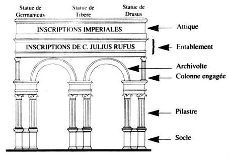 Saintes (Mediolanum Santonum) : La structure de l'arc de Germanicus (face Ouest) (Dessin de Claude Laroche)