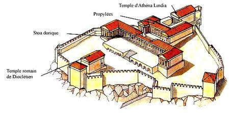 GR - Lindos (Rhodes) : Restitution de l'Acropole (fin III° siècle)