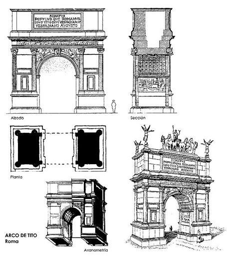 Rome - Arc de Titus - Italie - Forum Adjectum