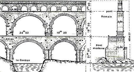 Nîmes (Nemausus) - Pont du Gard