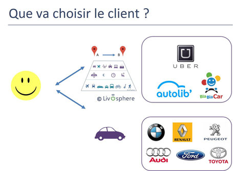 Uberiser : Risque que le client choisisse service