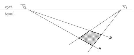 2点パースによる傾斜作画①
