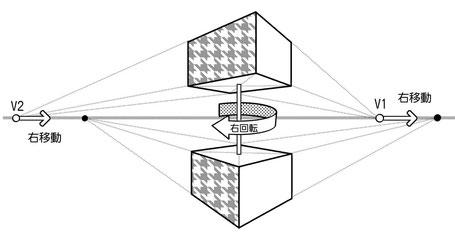 マンガスクール・はまのマンガ倶楽部/右に向きを回転させると、消失点は右に移動する