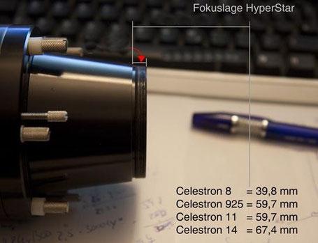 Die Fokuslagen beim HyperStar System