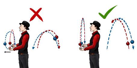 Anleitung zum Jonglieren lernen mit drei Jonglierbällen