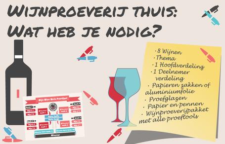 Wijnproeverij thuis boodschappenlijstje