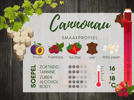 Wijnhuizen Sardinie - Cannonau smaakprofiel
