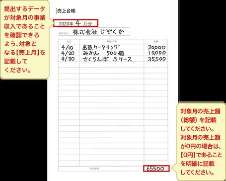 売上台帳の見本(持続化給付金ホームページより)