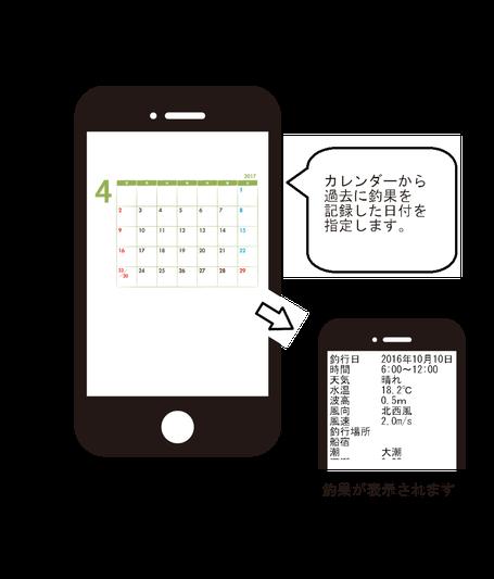 スマートフォンアプリ,釣果記録,釣果,釣り,魚,魚記録,釣り手帳,画像2
